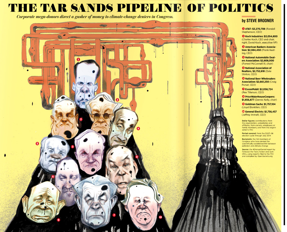 Tar Sands Pipeline of politics